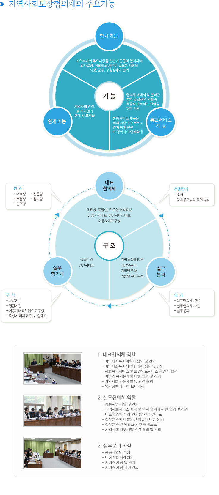 협의체소개-주요기능.jpg